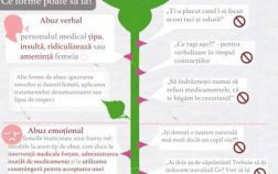 Stop violenta obstetrica in Romania!
